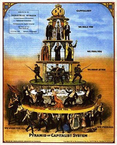 capitalism-pyramid